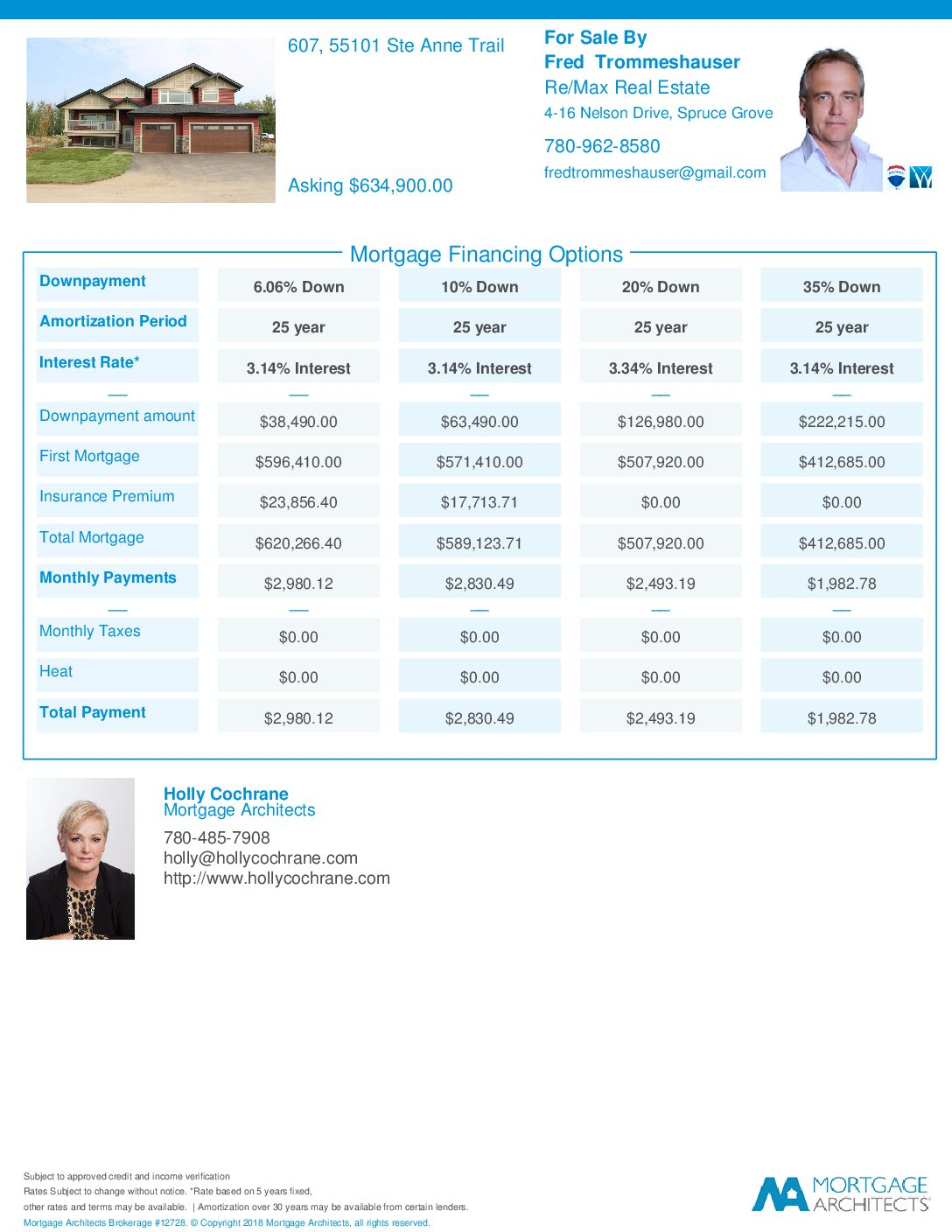 Mortgage Rates |  sq ft